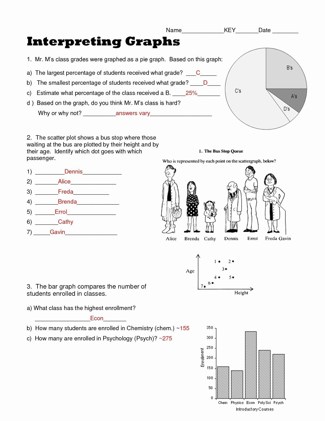 Reading Charts and Graphs Worksheets Middle School Charts and Graphs  Worksheets for Middle Sc...   Graphing worksheets [ 1650 x 1275 Pixel ]