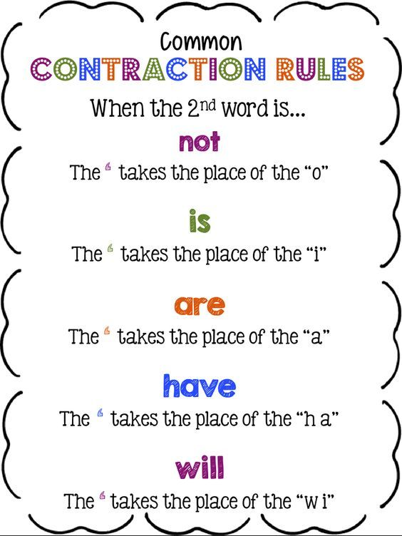 Common Contraction Rules!: | School | Pinterest | Anchor charts ...