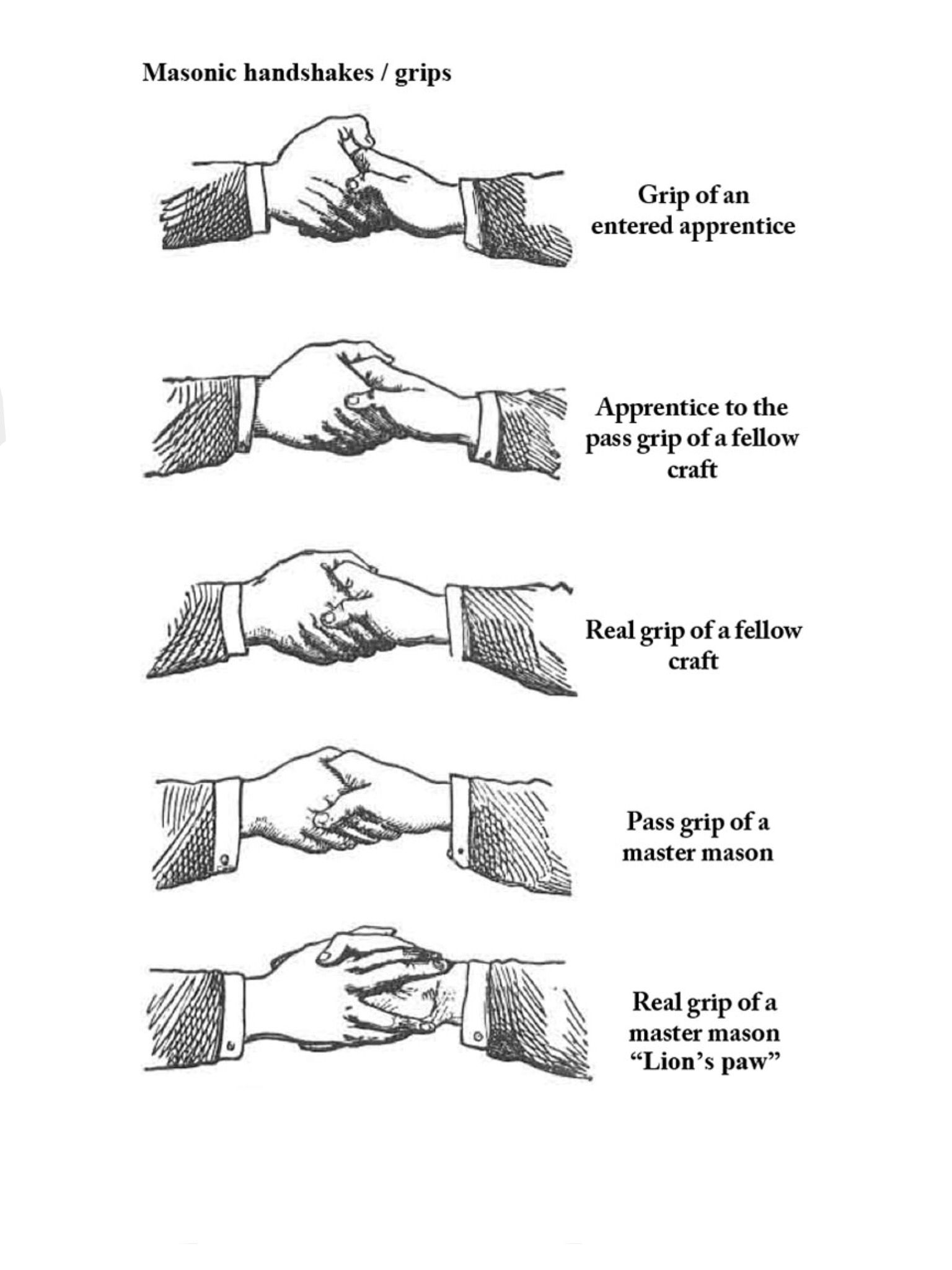 Masonic handshakes mormon plagerized temple rituals truth 2 luciferian sadistic pedophilian masonic illuminati top elite rule the world buycottarizona Images