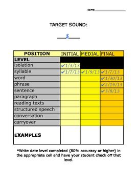 Articulation Score Card - Next Level | SLP Articulation and