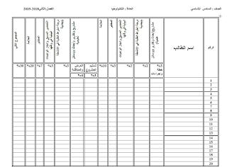 متابعة التقويم النوعي تكنولوجيا وبرمجة دفتر العلامات الجانبي لجميع الصفوف 2018 2019 Periodic Table Diagram