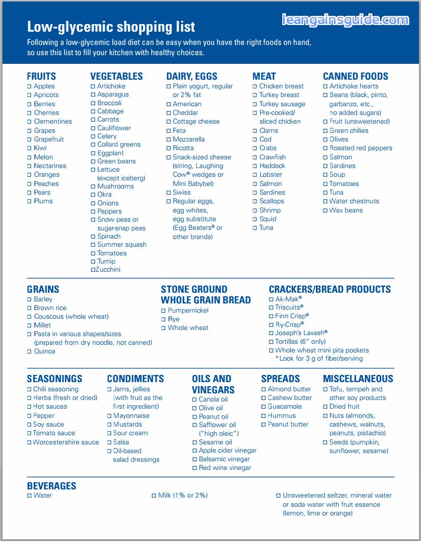 Best 25+ Low glycemic diet plan ideas on Pinterest | Low ...