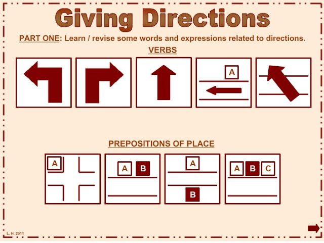 GIVING DIRECTIONS » nuriaenglish