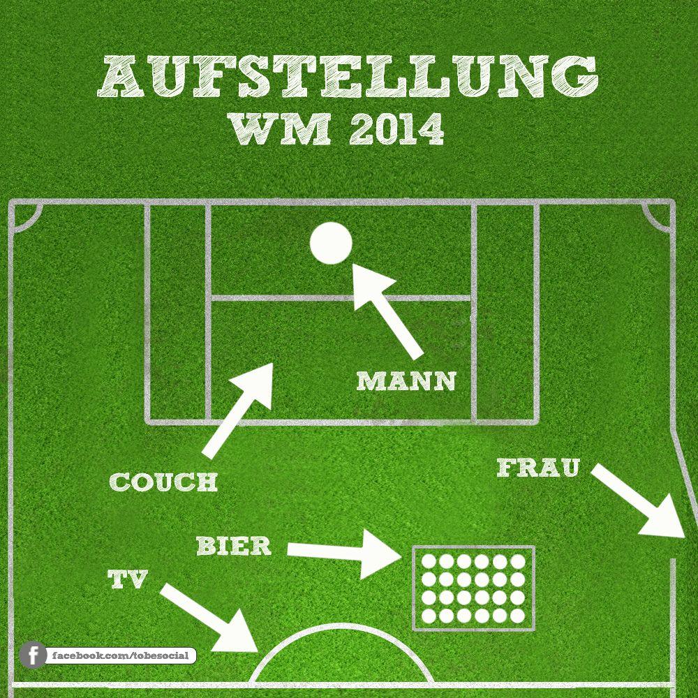 #BreakingNews: Die Aufstellung zur #WM2014 (=Wohnzimmer-Meisterschaft) wurde soeben bekannt gegeben! #aneurerseite