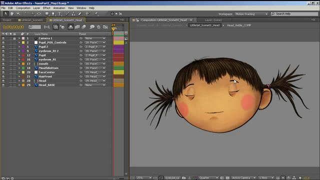 Afbeeldingen van Head Rotation Animation Tutorial Aft…