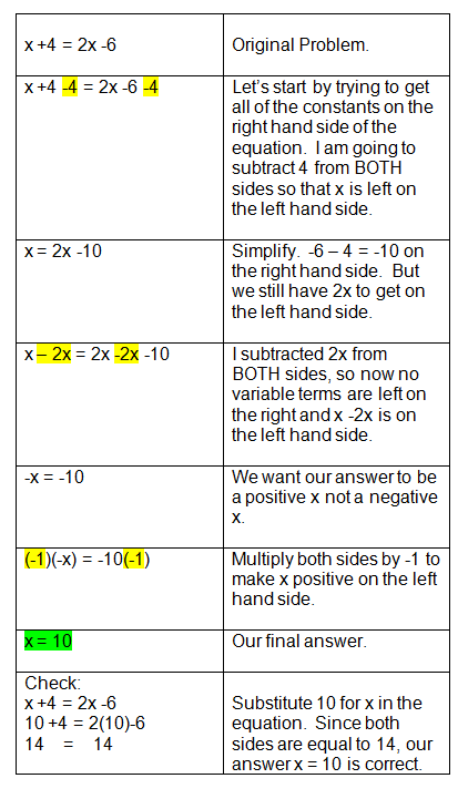 equations with variables on both sides   Education   Pinterest ...
