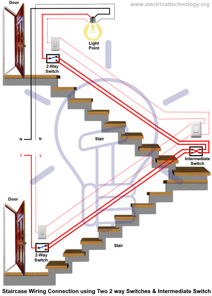 Staircase Wiring Circuit Diagram How To Control A Lamp From 2 Places Electrical Wiring Home Electrical Wiring Electrical Circuit Diagram