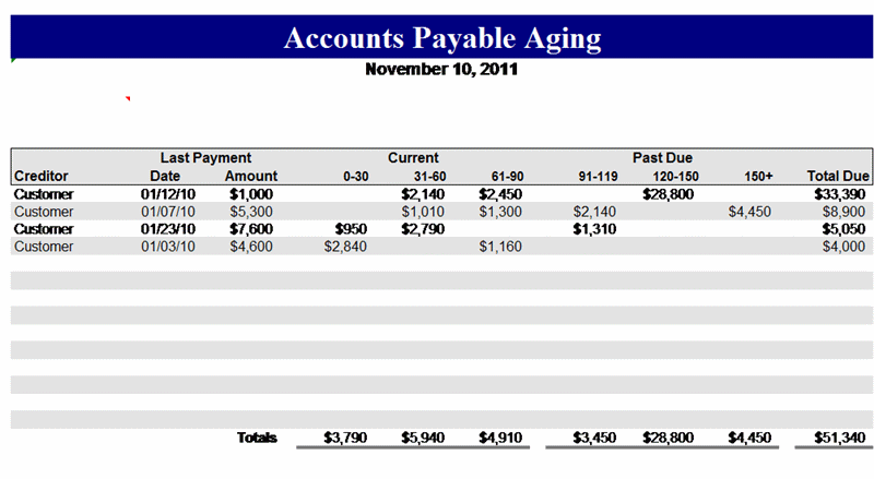 Download Accounts Payable Aging For Microsoft Excel 2007 Or Newer Professional Resume Samples Bookkeeping Business Accounts Payable