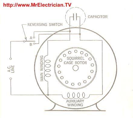 Split-Phase Capacitor Run Reversible Induction Motor