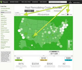 Breakthrough Budgeting Info: The Houzz Real Cost Finder Is Here.  Great for planning remodel costs for any room of house