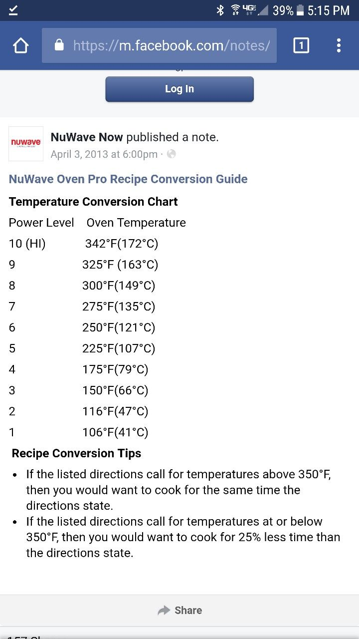 Pin By Cindy Burnette On Nuwave Recipes Recipe Conversions Temperature Conversion Chart Chart
