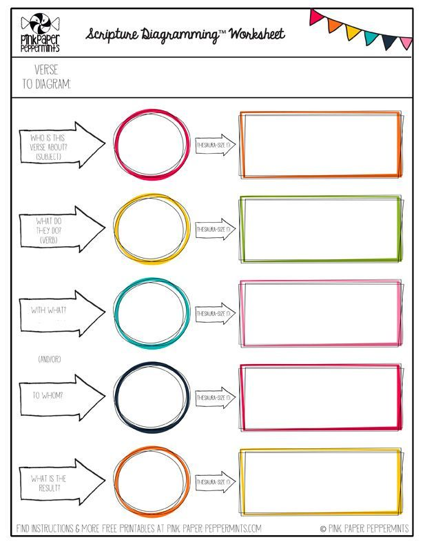Journaling By Heart Lesson 8 Diagramming And Dingbats