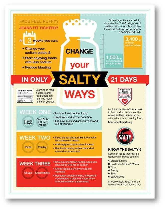 Kangen water weight loss testimonials