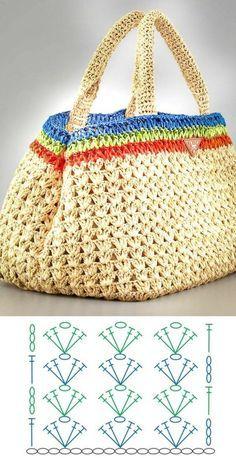 Bricolaje – 20 valiosos consejos de crochet ⋆ Facing The Sea  – Bolsa