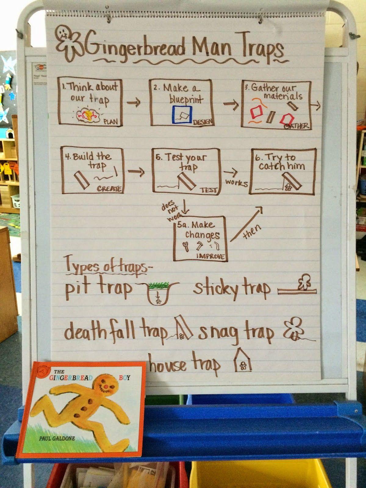 Mrs Parzych S Kindergarten Gingerbread Man Stem Project