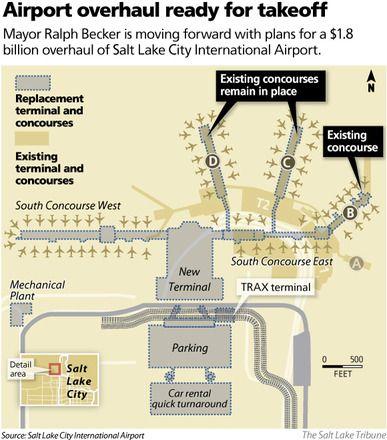 Slc Airport Salt Lake City New Mexico Utah