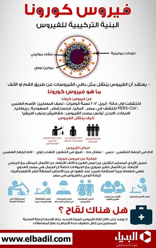 El Badil البديل On Twitter Health And Safety Poster Dental Videos Health And Fitness Expo