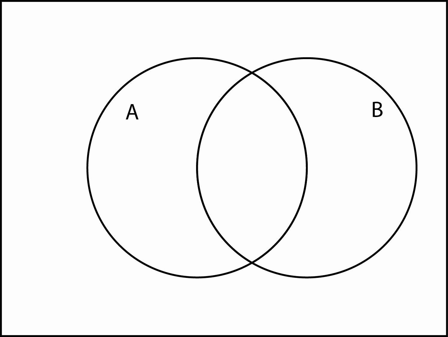 Venn Diagram To Print Fresh Worksheet Venn Diagram