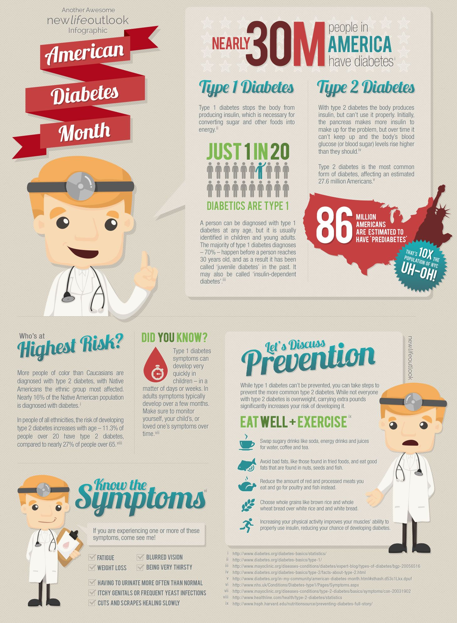 Why I Raise Awareness for Type 2 Diabetes recommend