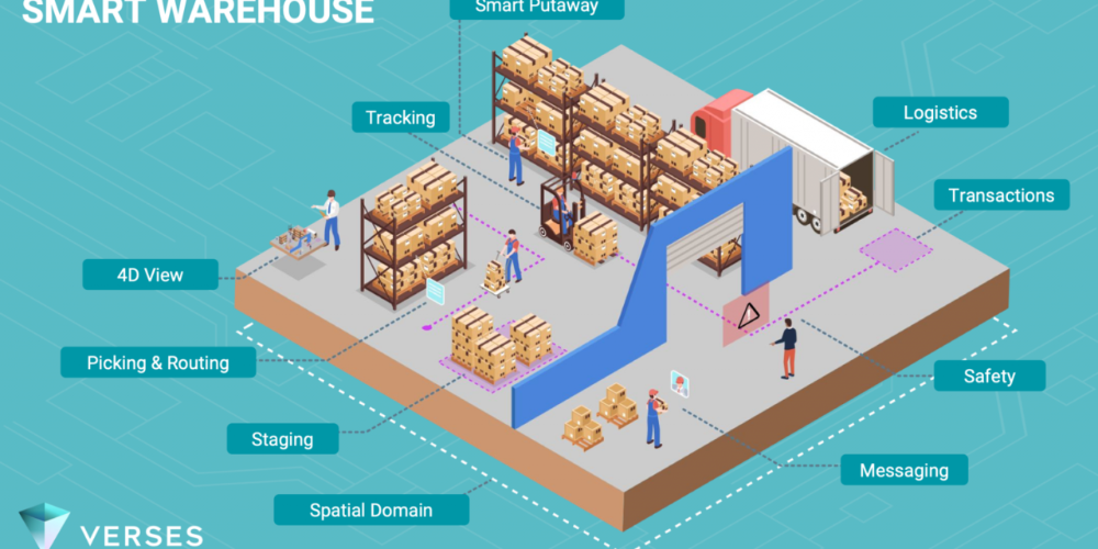 Using the Spatial Web to make warehouses truly smart with