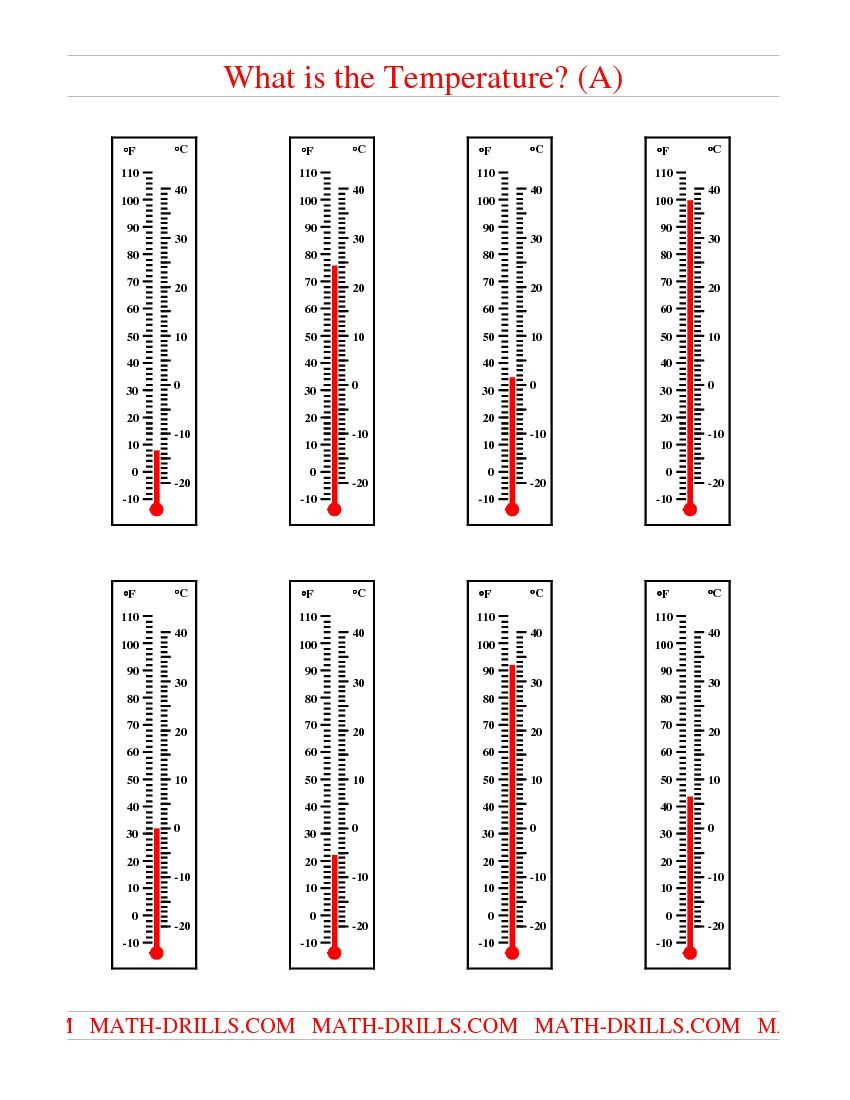 Reading Temperatures on a Thermometer (A) Measurement Worksheet   Reading  worksheets [ 1100 x 850 Pixel ]