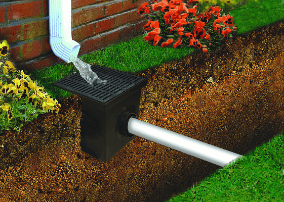 Residential Stormwater Catch Basin Drains, Products ...