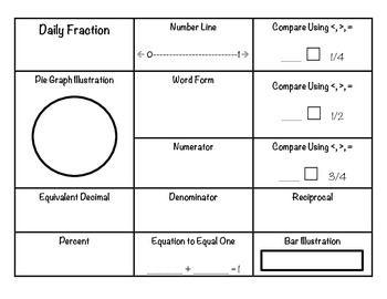 daily fraction worksheet graphic organizer teacher turned tutor teachers pay teachers store. Black Bedroom Furniture Sets. Home Design Ideas