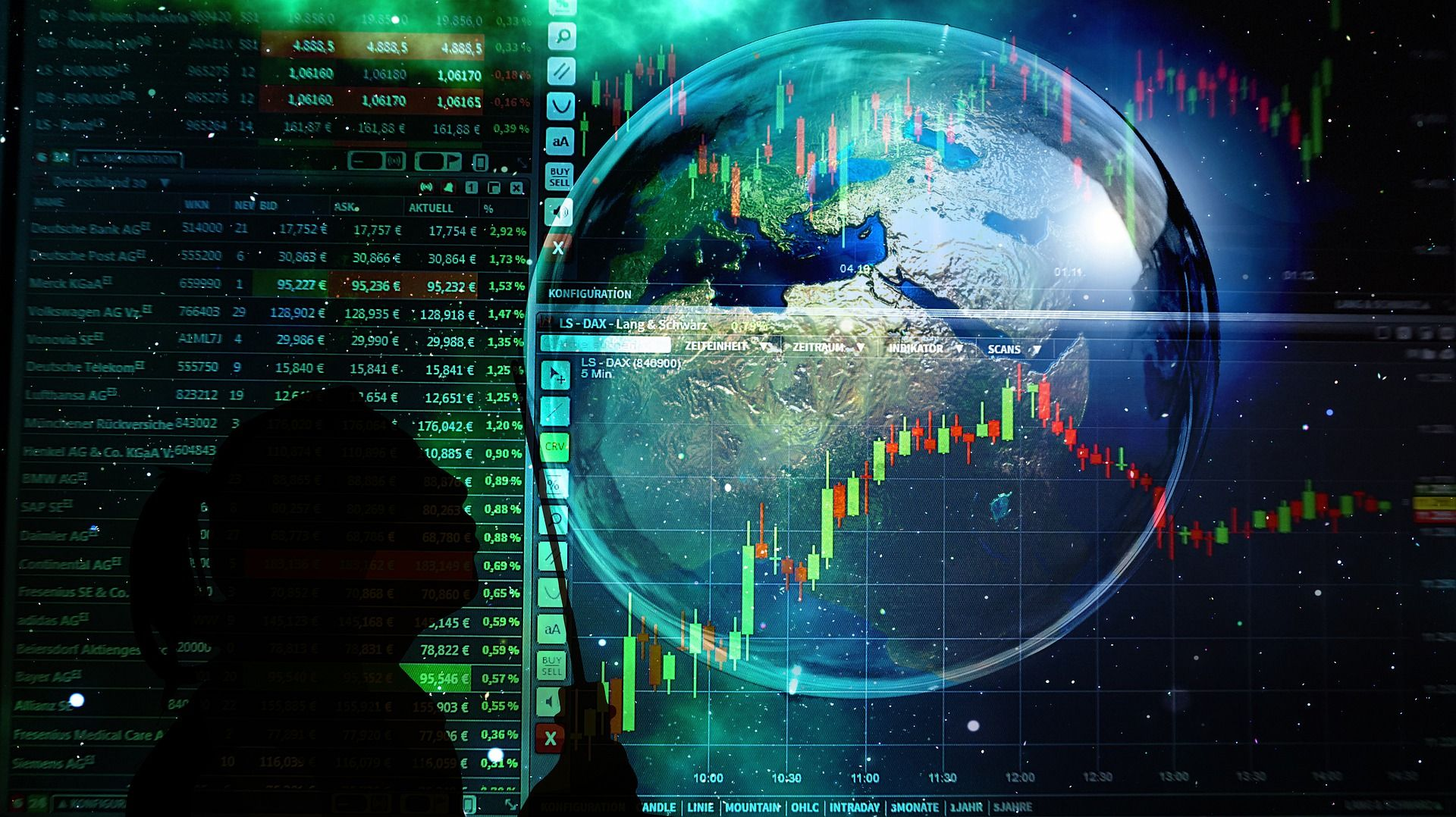 Introduction To Technical Analysis Stock Market Technical