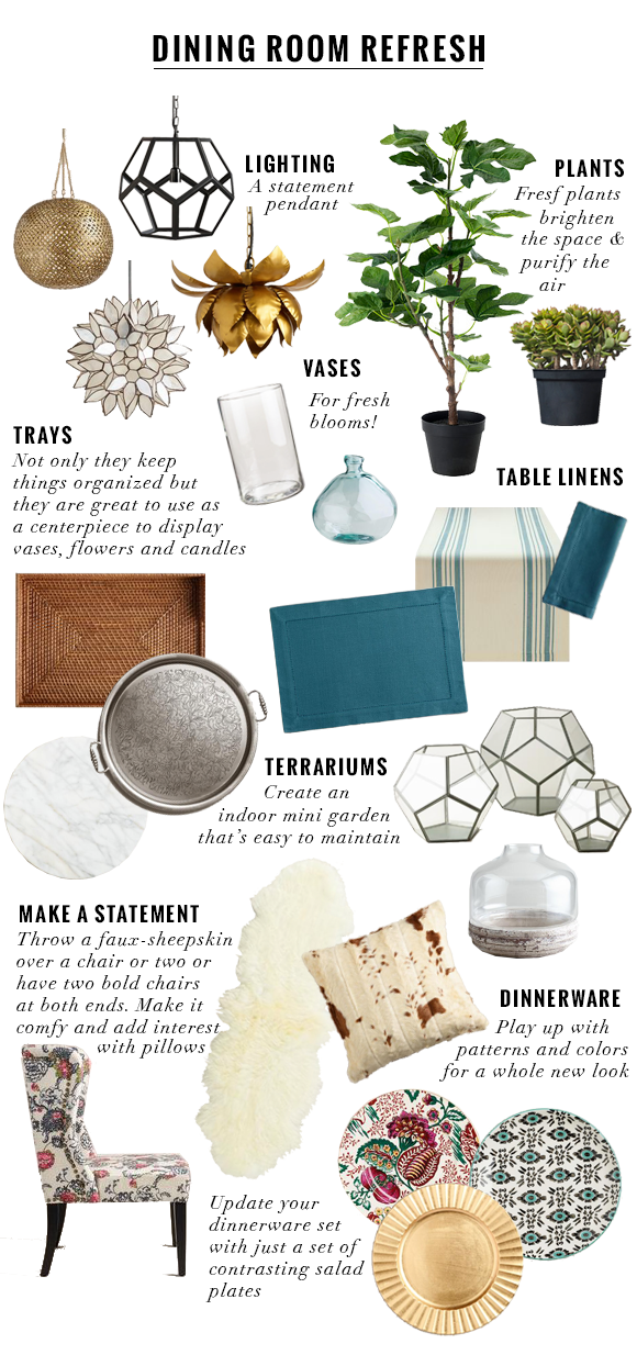The Vault Files Inspiration File Dining Room Refresh Oh Home