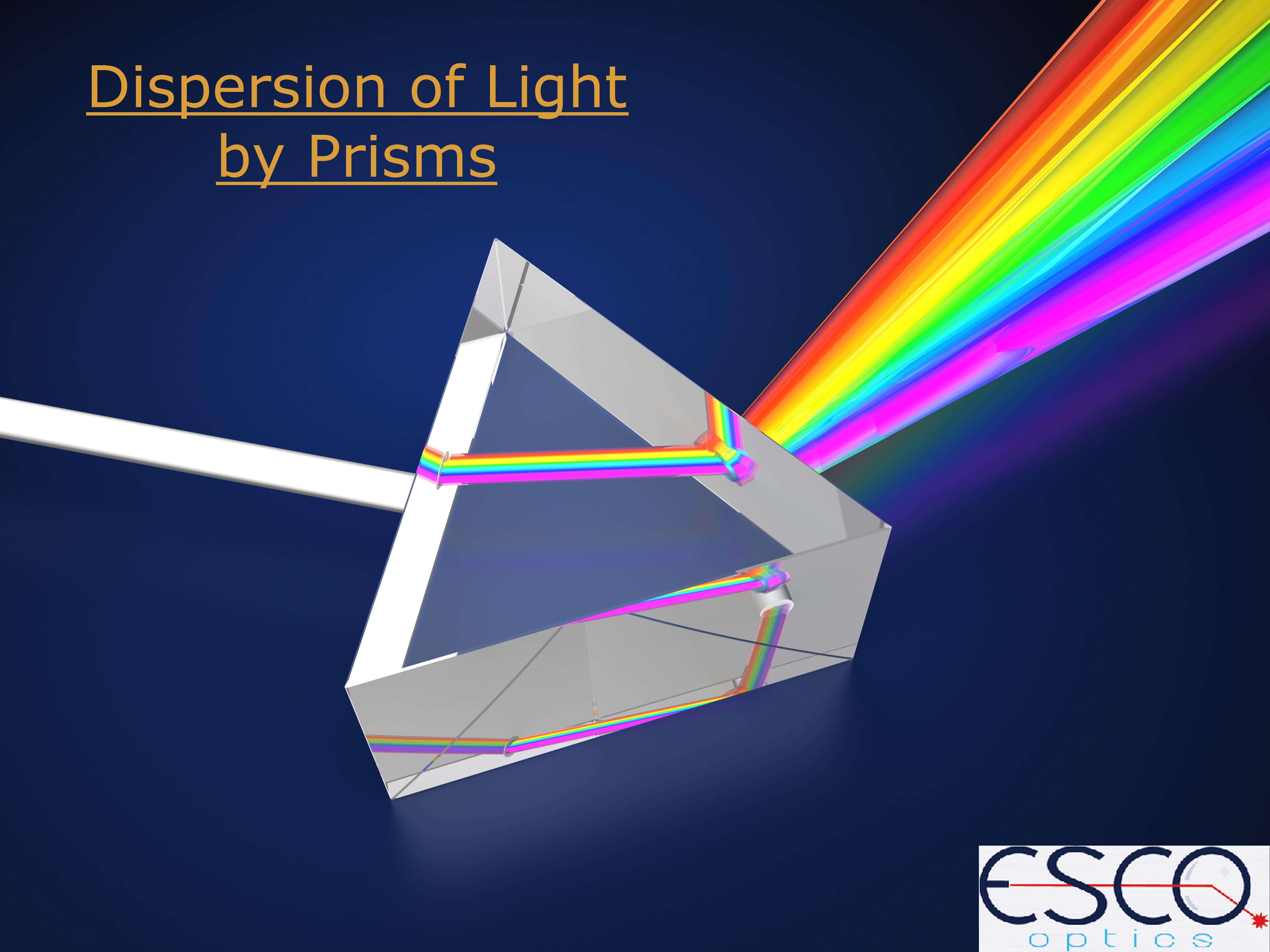 Cooptics Dispersion Of Light Provides Evidence
