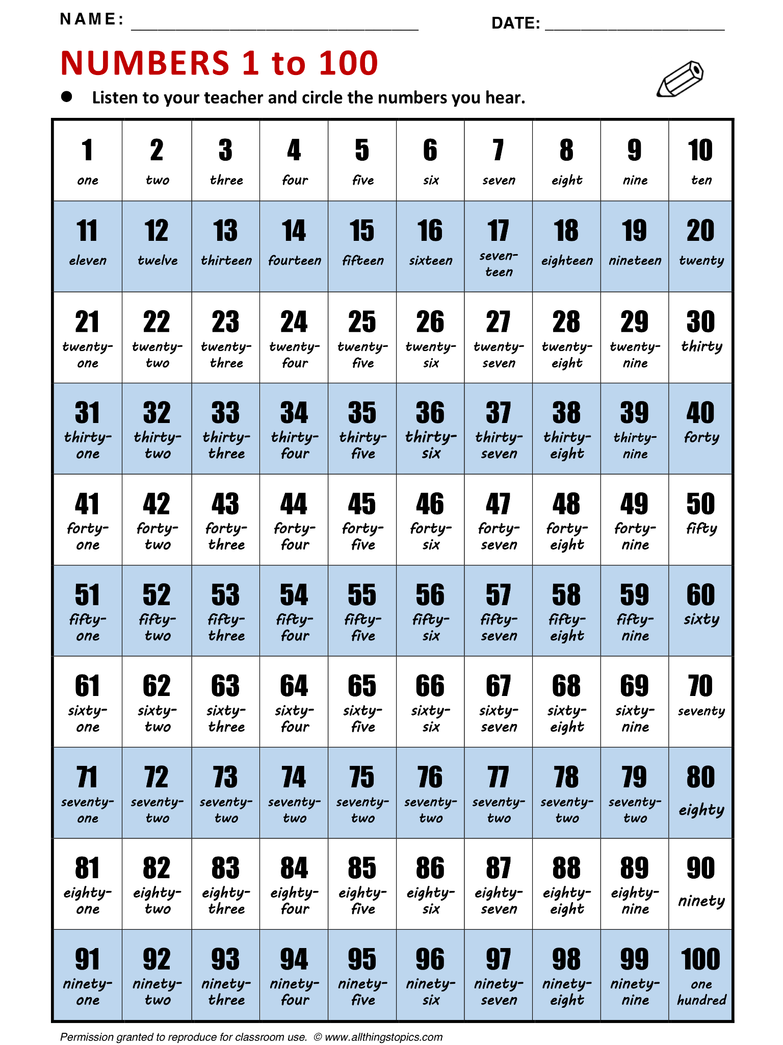 Worksheet Number Names 1-100 numbers 1 to 100 english learning vocabulary esl phrases