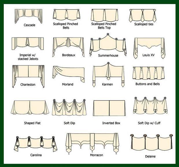 19 Diffe Types Of Window Treatment Design Ideas Curtain Valance