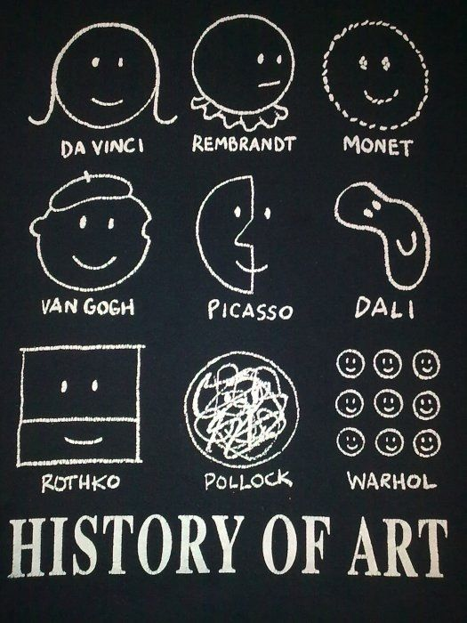 Art through the ages...an oldie