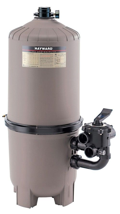 3 Different Types of Hayward Pool Filters You Probably Don\'t ...