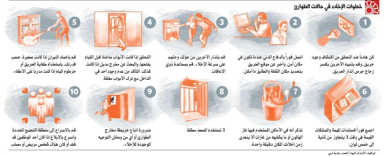 Image Result For تعليمات السلامة من الحرائق