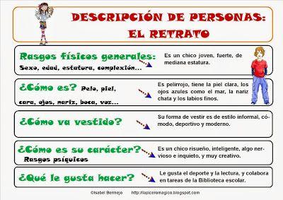 Lapicero Mágico Descripción De Personas Learn Spanish Online Spanish Lessons Adjectives