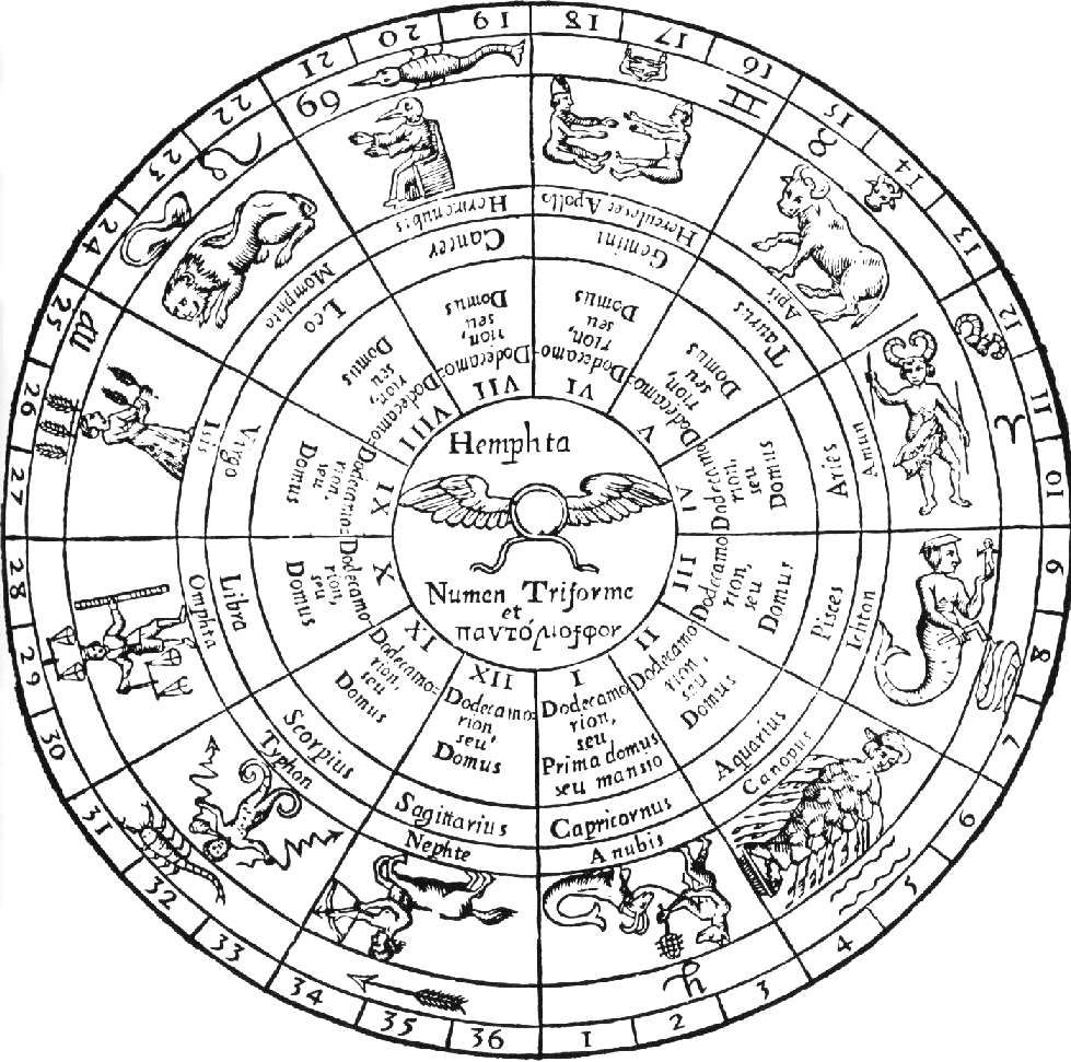 Hieroglyphic plan of the ancient zodiac astrology pinterest hieroglyphic plan of the ancient zodiac buycottarizona