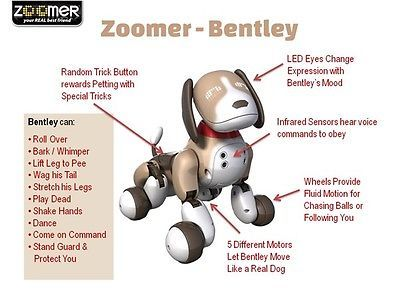 Zoomer interactive puppy bentley | Motor News