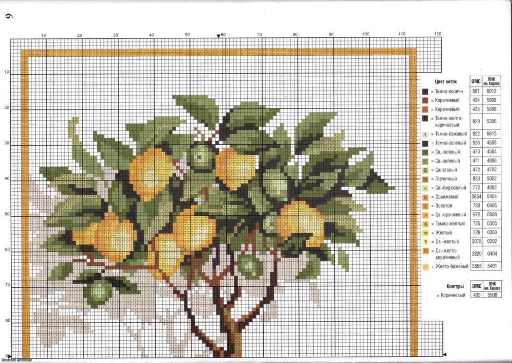 Free Knitted Amigurumi : Lemon tree cross stitch pattern free cross stitch patterns