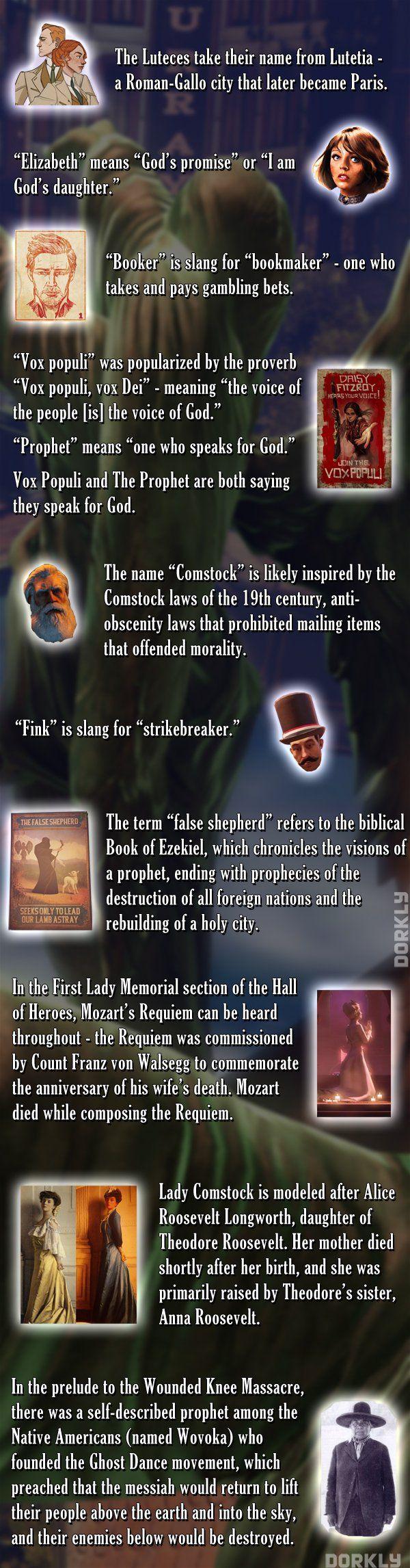 Bioshock Infinite Inspirations Infographic Bioshock Infinite