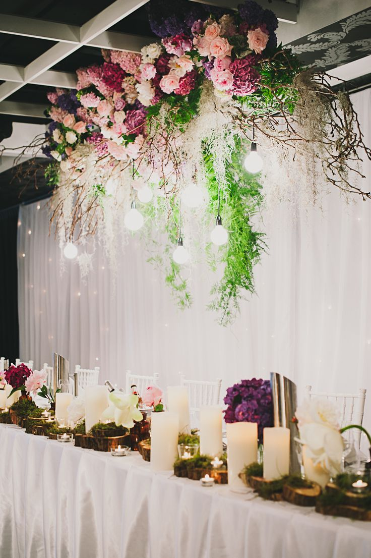 Wedding decorations house  Idea  flowers idea for hanging above the alter stage also see