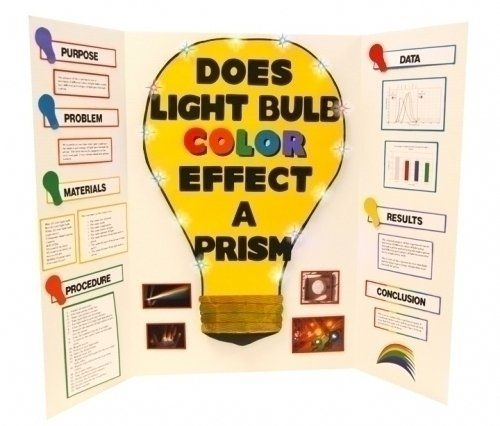 Make A Science Fair Project Poster Ideas Light Bulb Colors - Science project poster layout
