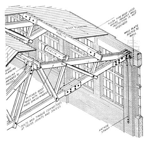 Sawtooth Roof Dimensions Google Search Roofing