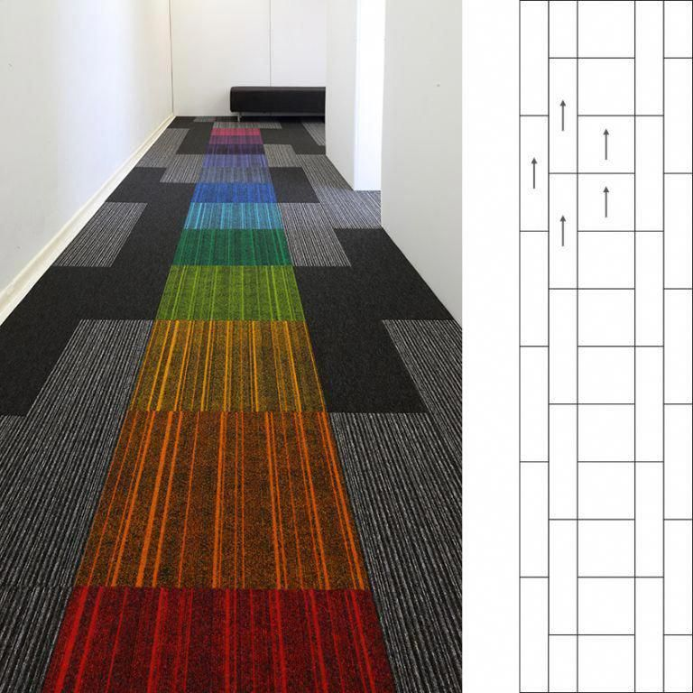 Cheap Carpet Runners By The Foot Carpetrunnersukreviews | Cheap Carpet Runners By The Foot
