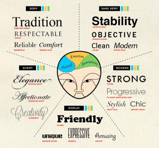 COLOURlovers on Consejos de diseño gráfico, Diseño y
