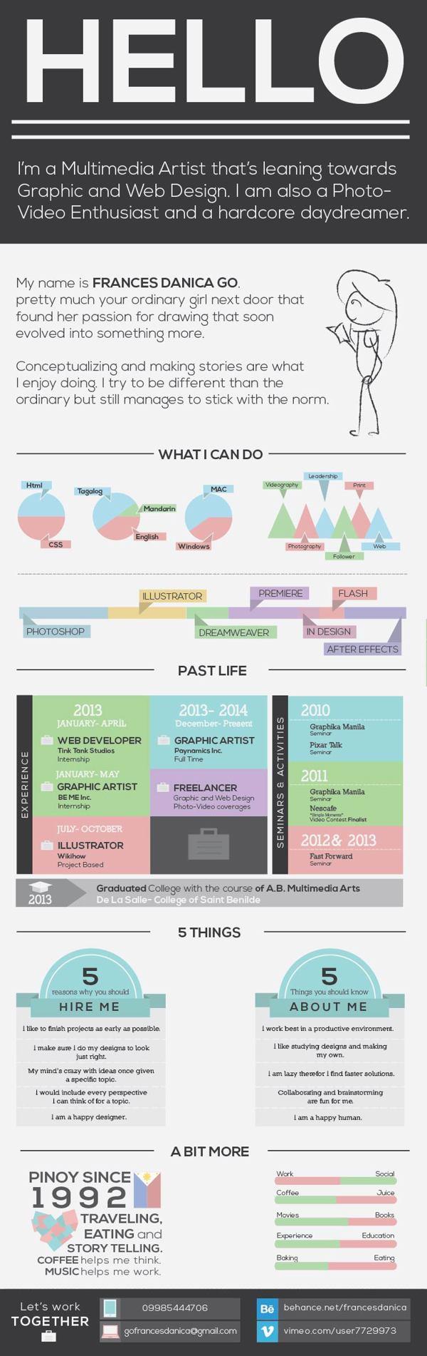 Creative Resume April 2014 on Behance | CV Templates | Pinterest ...