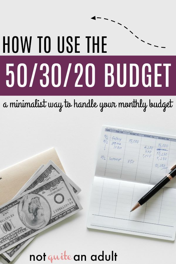 50/30/20 Budget Explained ~ Learn how to use it effectively