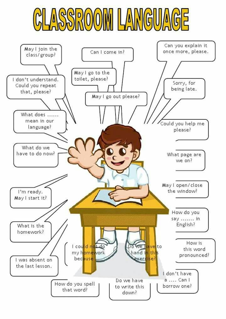 Pin by Krishna Rimal on language functions | Classroom ...