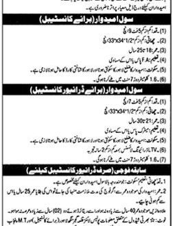 Punjab Police Dolphin Squad Lahore Jobs | Jobs | Job