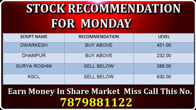 Share Market Commodity TipsStock Tips STOCK